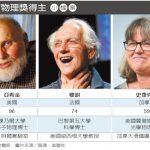 雷射突破性發明!1張圖 看美法加3學者同獲諾貝爾物理學獎