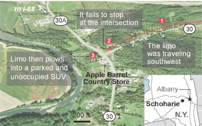 纽约上州20人死亡车祸,发生地点在30号公路和30A号公路的十字路口处。(美联社)