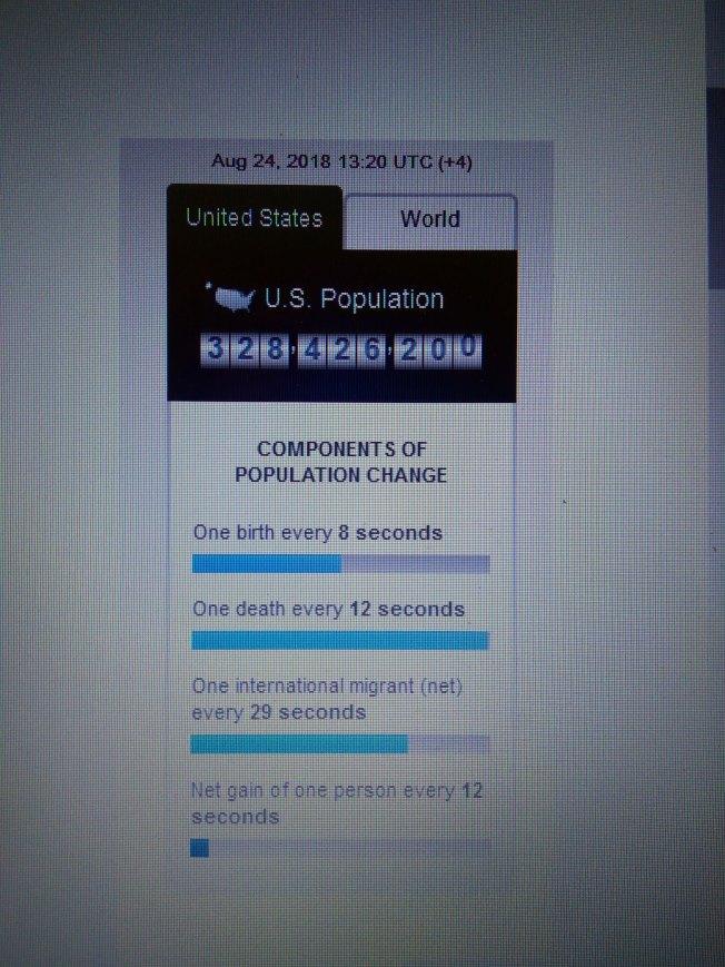 人口普查局牆上貼著人口數據。(作者提供)