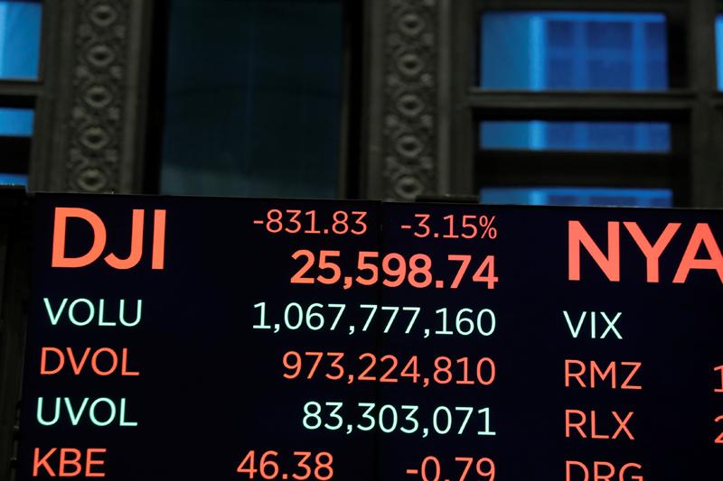 科技股全面通殺。加上對快速上漲利率的擔憂,華爾街10日出現8個月來最大跌幅,下跌831.83點。路透