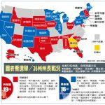 1張圖  看懂36州長 誰贏誰輸