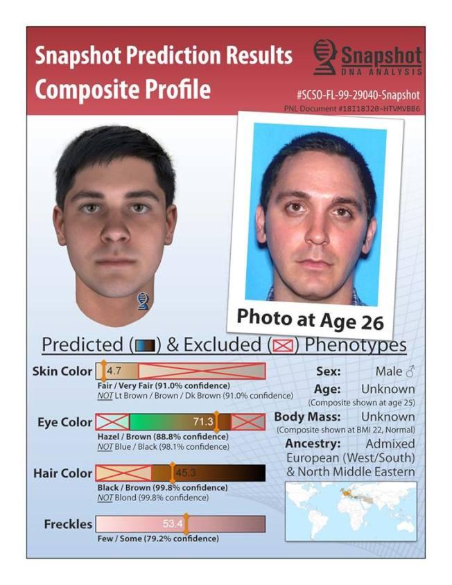 DNA樣貌描繪與佛萊明照片的比對。(Sarasota County (FL) Sheriffs Office臉書專頁)