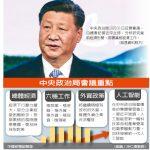 1張圖 看中央政治局認了:經濟下行 做好六穩扶民企