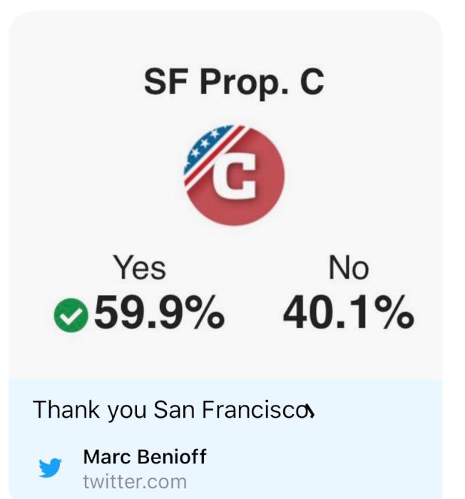 選舉後翌日,班尼歐夫在推特上發推文,感謝舊金山選民支持C提案。(取材自推特)