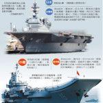 好巧!中宣布建第3艘航母 1張圖 看日急將出雲號「航母化」