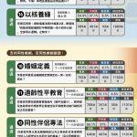 1張圖 看台灣10大公投結果 7案通過、3案不通過