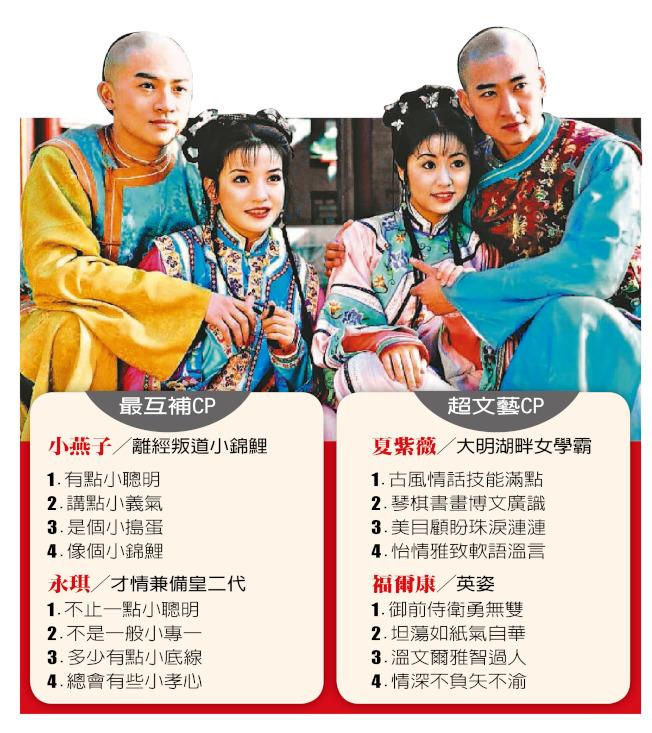 瓊瑤的「還珠格格」,捧紅了蘇有朋(左起)、趙薇、林心如、周杰等人,更是一代人的回憶。(本報資料照片)