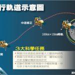 嫦娥四號登月  專家:未來太空競賽 中國最有可能獲勝