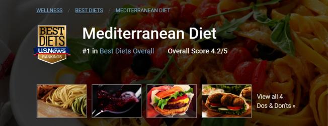 地中海飲食(Mediterranean Diet) 圖片截自「美國新聞與世界報導」(U.S. News & World Report)網站