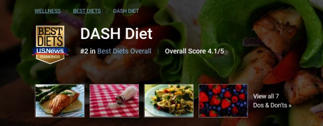 得舒飲食(DASH Diet) 圖片截自「美國新聞與世界報導」(U.S. News & World Report)網站