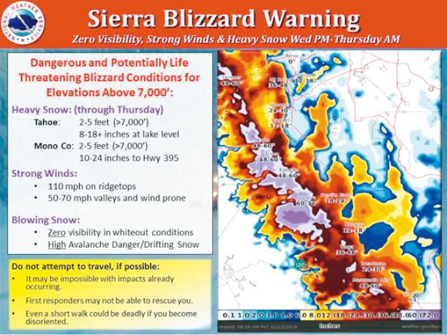 氣象局發出的塞拉山和太浩湖地區的暴風雪警報。提醒有雪崩可能,公路行車能見度零,特別危險。(圖:國家氣象局提供)
