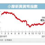 新興國壓低通膨 股匯債受惠