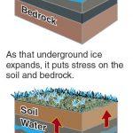 芝連零下16度 凍土裂開引發「冰震」