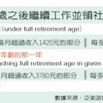 1張圖 看專家這麼說…62歲後繼續工作 先別領社安金