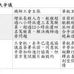 台灣民航史上首次機師罷工 1張圖看懂 到底在吵什麼?