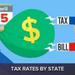 各州州稅比一比 1張圖 看伊州納稅人全美最慘