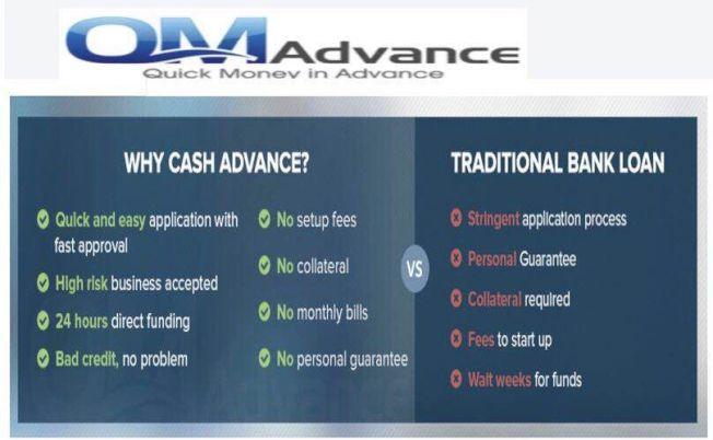 快捷商業貸款QM Advance協助許多中小企業快速獲得資金周轉,使業務發展更順利。