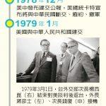 1張圖 看台灣關係法40年/模糊的藝術 彈性護台灣