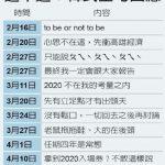誰懂韓國瑜心境?1張圖 看他13句談2020的話中有話
