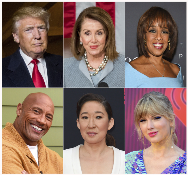 時代雜誌公布今年度百大影響力人物,左上起川普總統、眾院議長波洛西、主播金恩;左下起演員強森、韓裔演員吳珊卓、歌手泰勒絲。(美聯社)