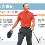 高爾夫傳奇 1張圖 看伍兹經濟學又紅了