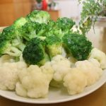 哈佛研究:花椰菜中的一種分子 真的可抑制癌症