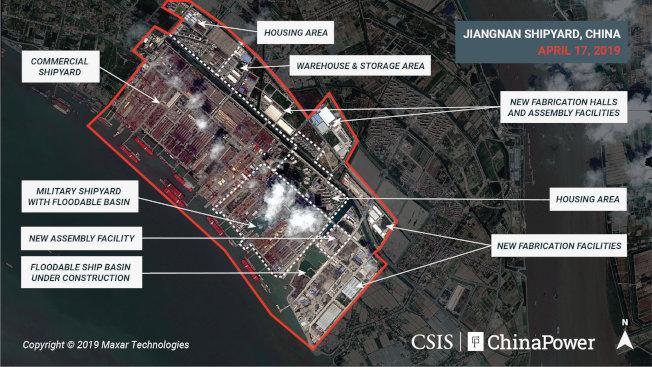 CSIS四月影像顯示,附近有大小相當於幾個足球場的造船廠,工程似乎在「可浸船渠」持續進行。(路透)