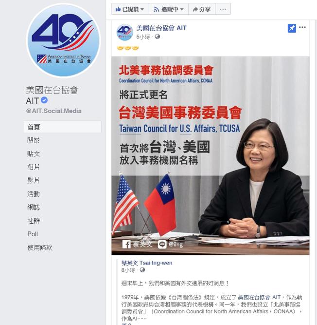台總統蔡英文透過臉書表示,這是第一次把「台灣」和「美國」對等放入事務機構名稱,象徵了台美關係緊密,存在良好的互信。在蔡總統發文後幾個小時,美國在台協會也在其官方臉書分享這則臉書貼文,還將這篇分享的貼文置頂,顯示美方對此事的正面態度。記者陳柏亨/翻攝