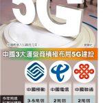 中美貿易戰延燒/中國最快本周釋照 1張圖看提前邁進5G商用元年