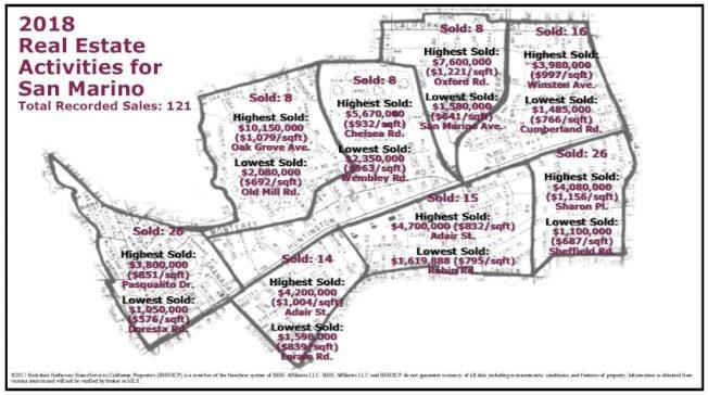 李貞德總結2018年八個區的所有成交房屋,最高價及最低價以及單位價格。(取自李貞德個人網站janicelee.com)