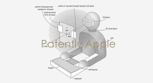 蘋果AR眼鏡未來眼鏡之外通通看不到。(取材自Patently Apple)