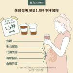 「啡」你不可 咖啡族健康6問