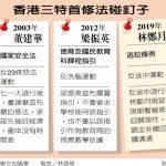 一國兩制 敏感雷區 1張圖看香港三特首 誰碰誰中彈