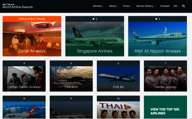 2019Skytrax世界十大航空公司排行榜出爐,由卡達航空奪冠。圖/翻攝自Skytrax官網