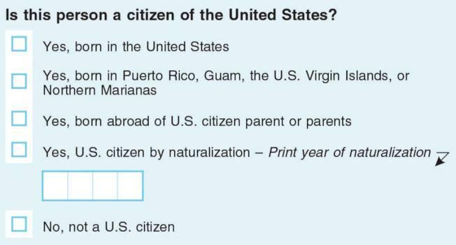 2020年人口普查表增列公民身分問題,引起爭議。(商務部)