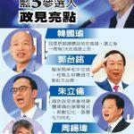 國民黨初選 1張圖看5參選人政見亮點