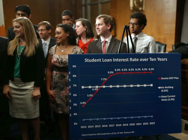 大學生為抗議學貸壓力,2013年到華府向國會議員請命。( Getty Images)