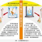 台灣醫療奇蹟╱骨肉瘤存活率世界級