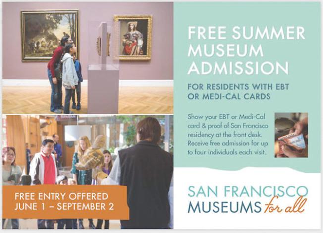 全民博物館計畫的宣傳材料,明列參加的博物館以及開放時間。