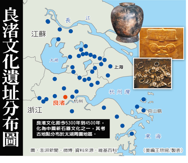 良渚文化遺址分布圖