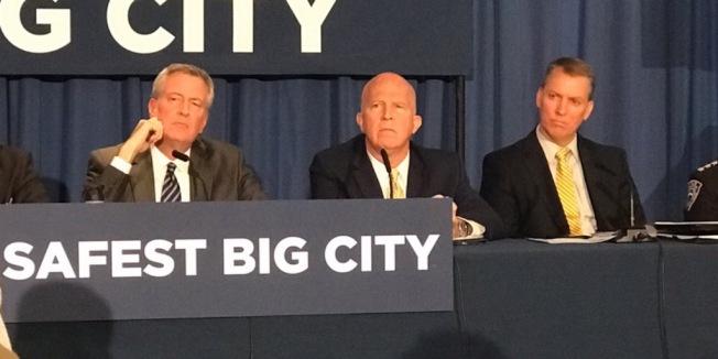紐約市警公布2019年上半年全市罪案數量創新低。(市警提供)