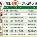 「敗選龍家班」升官1張圖藍委:林佳龍把交通部當自家