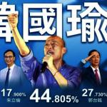 聚焦2020/國民黨總統初選結果分析