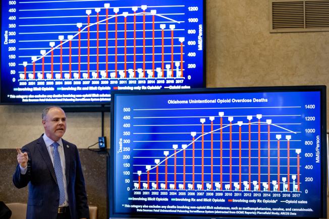奧克拉荷馬州檢察長貝克沃斯在克利夫蘭郡法庭上說,在致命的六年間,類鴉片藥物在美國瘋狂促銷。(美聯社)