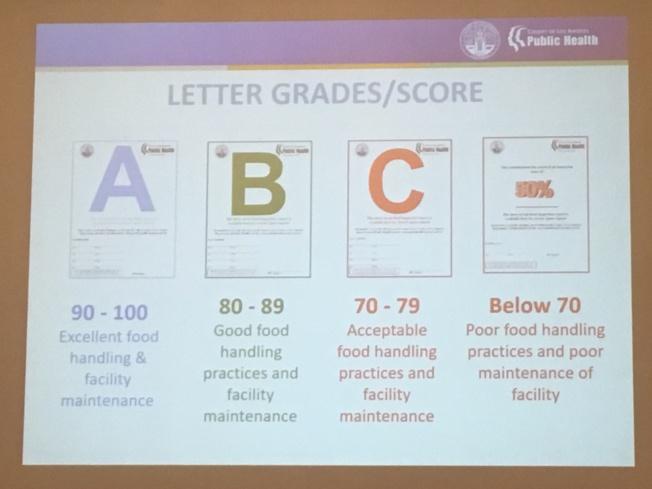 零售食品檢驗評分標準及規章。(記者謝雨珊/攝影)