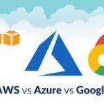 雲端龍頭 微軟Azure取代亞馬遜AWS