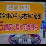 日本參院選情冷 安倍恐難保2/3修憲席次