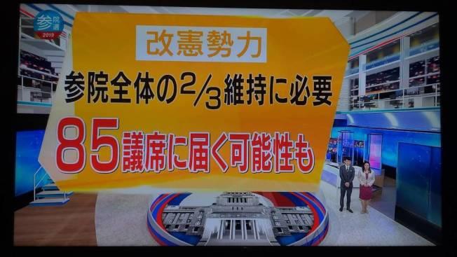 NHK出口民調顯示安倍政權為首的支持修憲勢力有機會保住2/3修憲門檻,但其他媒體的出口民調都顯示並不樂觀。記者蔡佩芳/翻攝