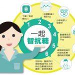 台灣醫療奇蹟/治療糖尿病 可遠距照護