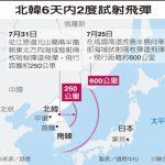 1張圖 看北韓6天內2度射飛彈 催美國談判